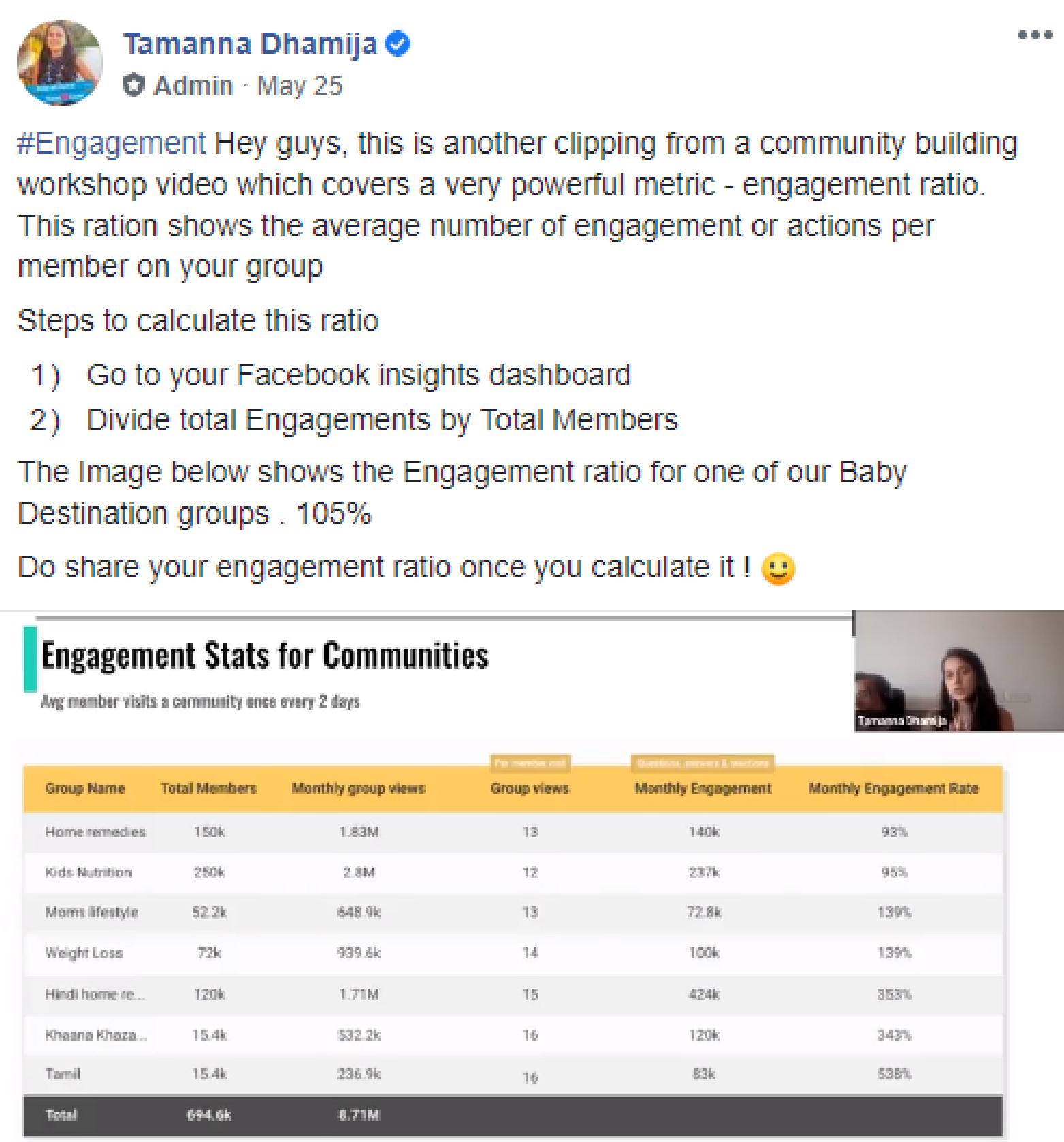 Engegement Tips For Facebook User and hacks