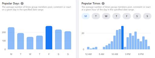 Facebook Group Analytics