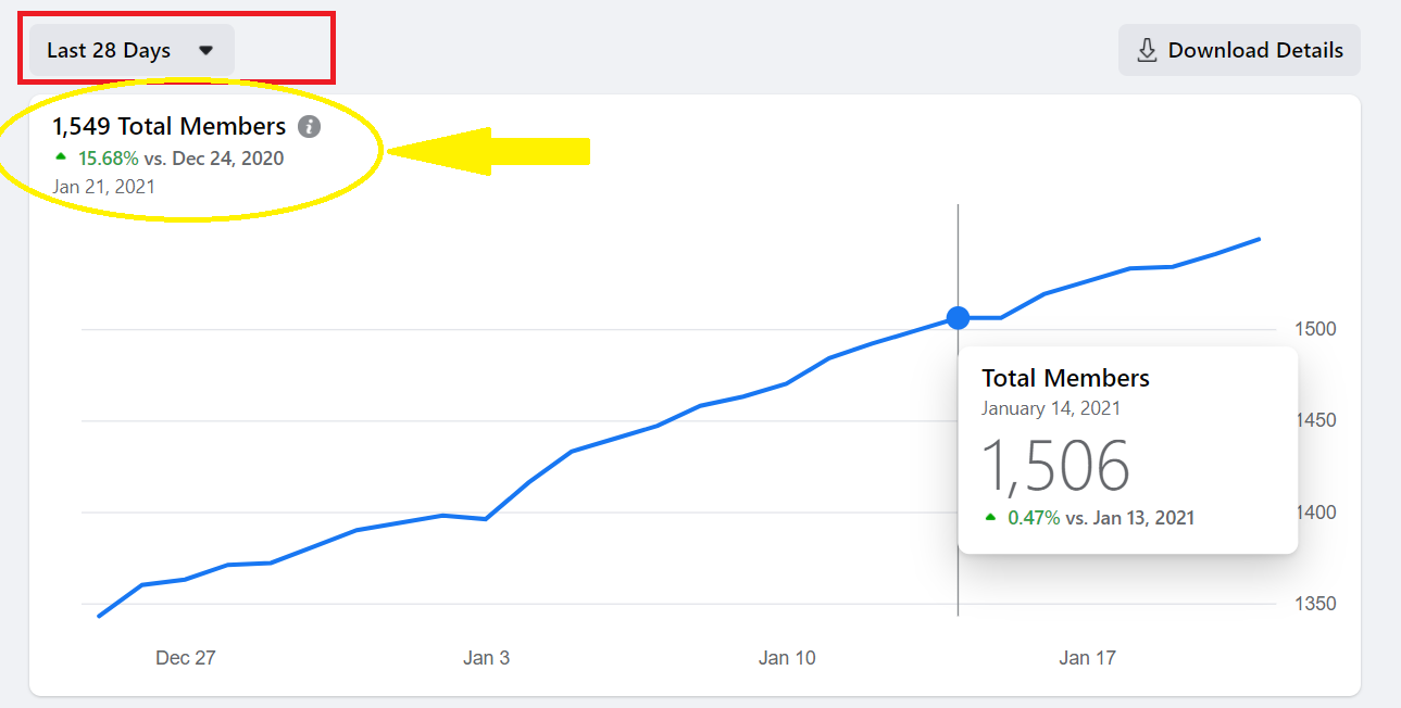 growth Fb insights