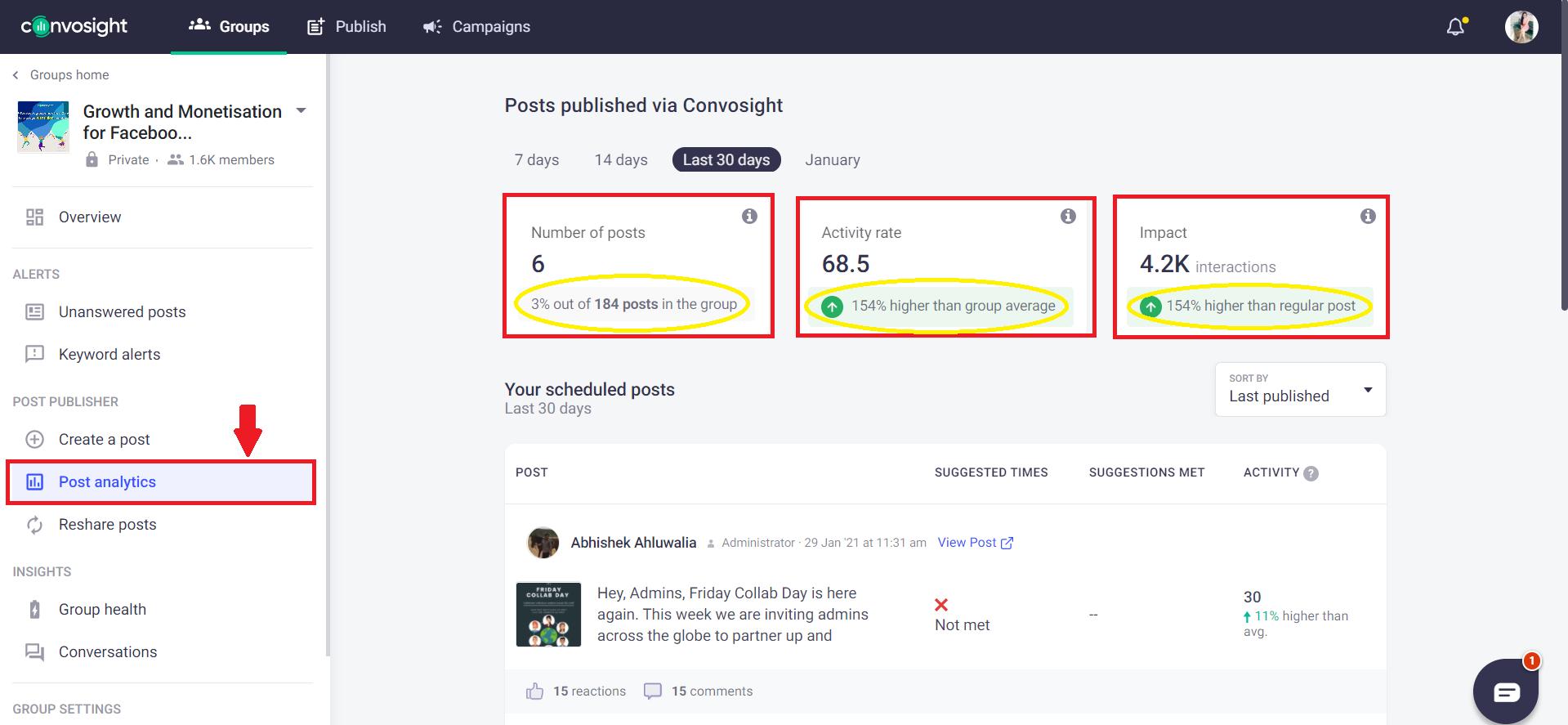 post analytics feature of convosight