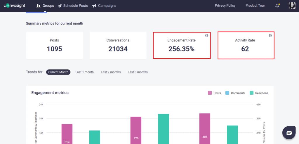 Convosight dashboard for Namrata