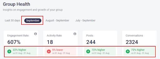 2-month-data