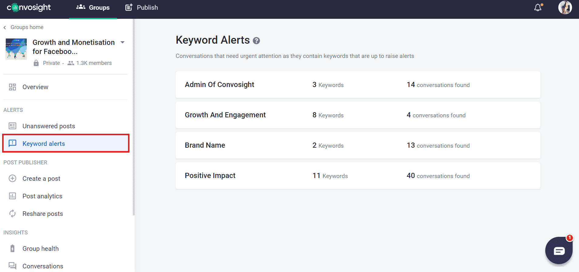 keyword alerts new by convosight