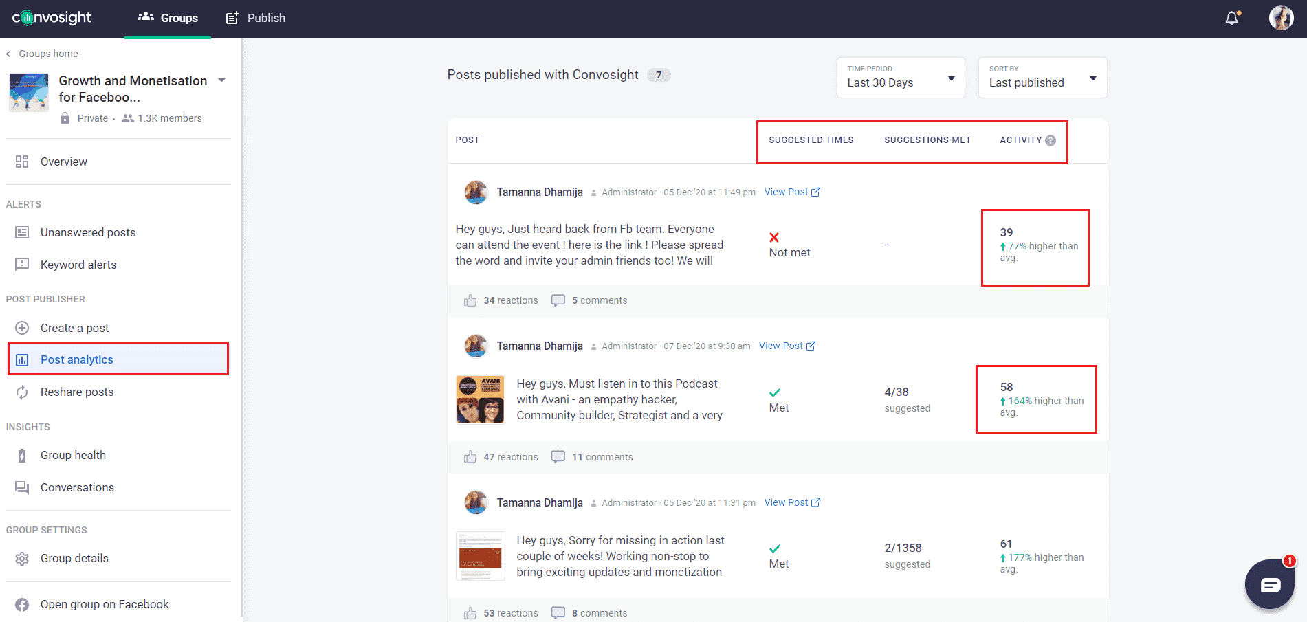 post analytics feature of Convosight for Admin
